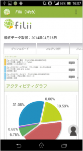 Filii-Mobileアクティビティ分析