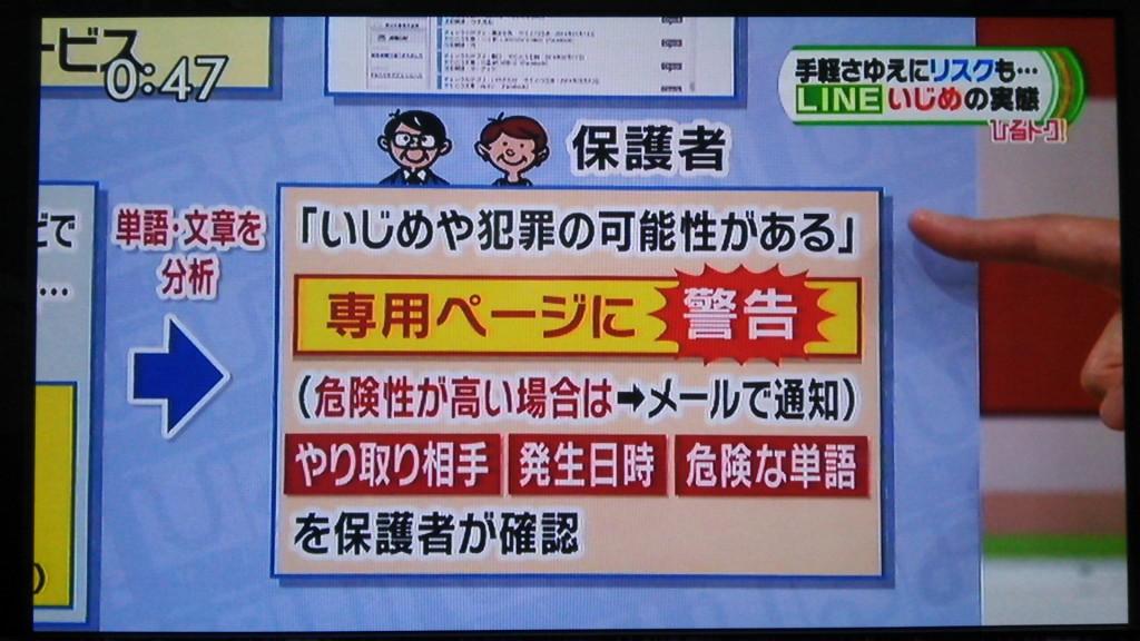TBS「ひるおび!」