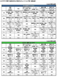 20150703_江戸川区清新第一中学校_新生銀行意識調査結果